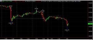 4-12-12_Gold_60min_system