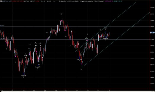 NQ_1-2-13_Daily_done