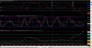 NQ_15-4-13_Indicators_Exit