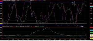 NQ_16-4-13_K_indicators