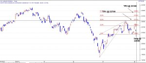 HSI_4-9-13_DAILY
