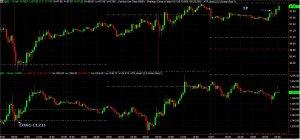 CL_trade1_28-10-13_15MIN