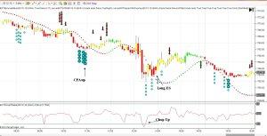 ES_30-10-13_trade2