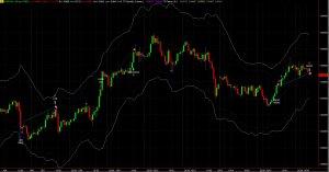 UC_Trade_60min_15-10-13