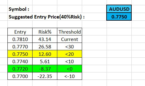 Risk%_AU_23-10-2017