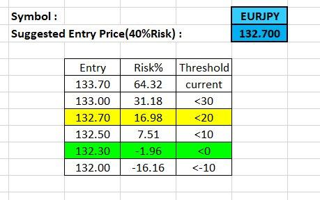Risk%_EJ_23-10-2017