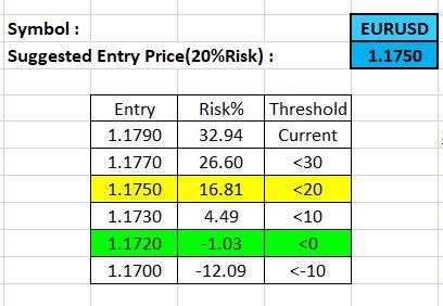 Risk%_EU_23-10-2017