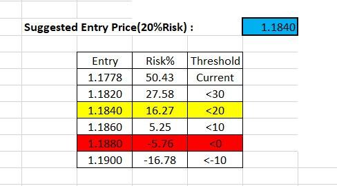 Risk%_EU_23-10-2017_short