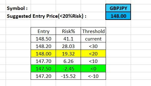 Risk%_GJ_23-10-2017