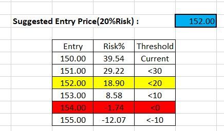 Risk%_GJ_23-10-2017_Short
