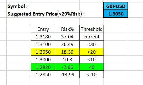 Risk%_GU_23-10-2017