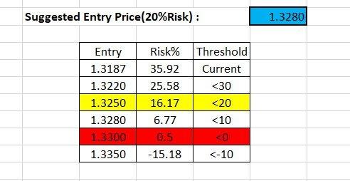 Risk%_GU_23-10-2017_Short