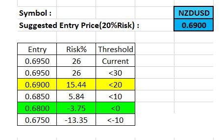 Risk%_NU_23-10-2017