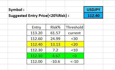 Risk%_UJ_23-10-2017