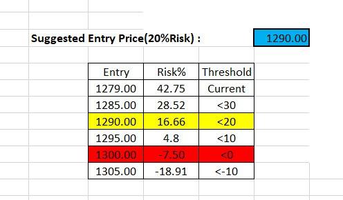 Risk%_XU_23-10-2017_Short